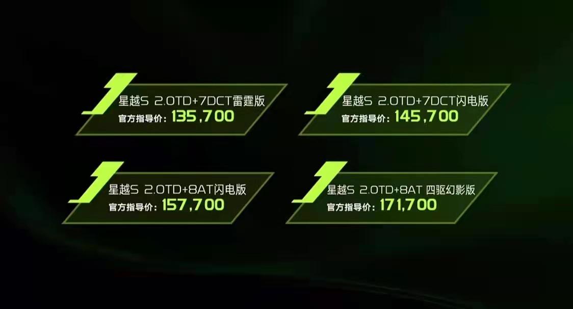 吉利星越S 售价13.57-17.17万元 上市